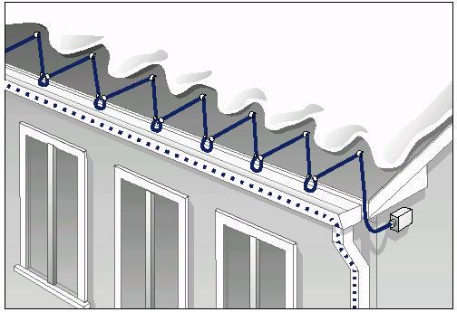 Chromalox Srf 5 1rg Self Regulating Roof And Gutter