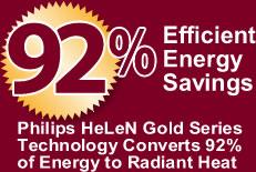 Solaira Quartz Infrared Heaters